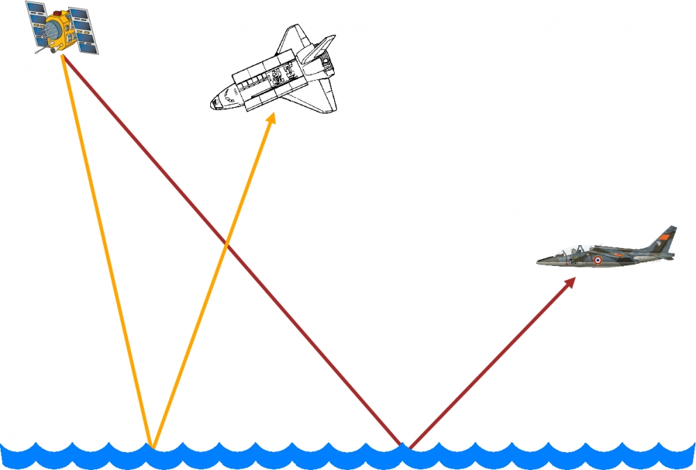 GNSS reflected signals received by a Space Shuttle and a jet fighter